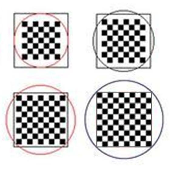 4 cercles et 1 carré