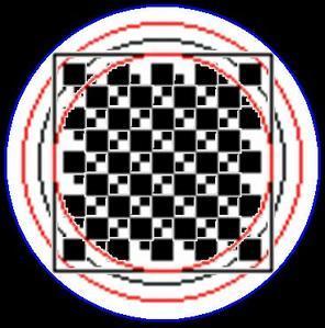 La Quadrature du Cercle (Masculine et Féminine)