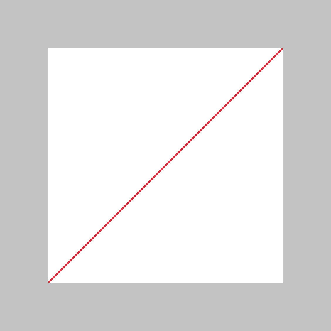 racine carré=1,4142...